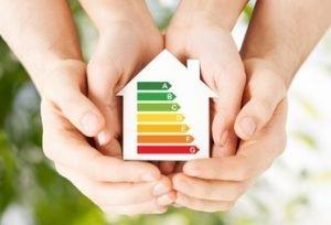 Energie Effizienzklassen von Gebäuden