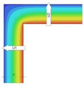 Wärmebrückennachweis Außenwandecke Darstellung des Isothermenverlaufs