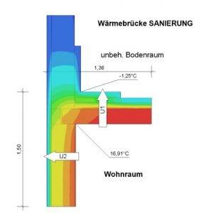 Sanierung des Deckenanschlusses zum unbeheizten Bodenraum