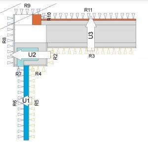 Wärmebrückennachweis Rollokastens Darstellung der Temperaturübergängen