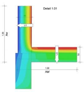 Detaillierter Wärmebrückennachweis eines Sockelanschlusses
