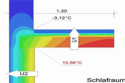 Wärmebrücken Nachweis Energieberater, detaillierter Nachweis, Nürnberg Erlangen, Hof, Fürth